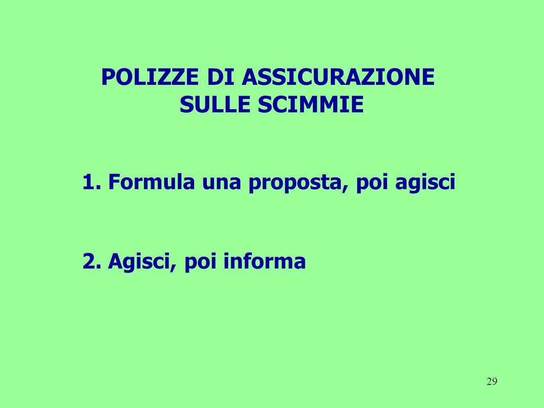 29 POLIZZE DI ASSICURAZIONE SULLE SCIMMIE 1.Formula una proposta, poi agisci 2.