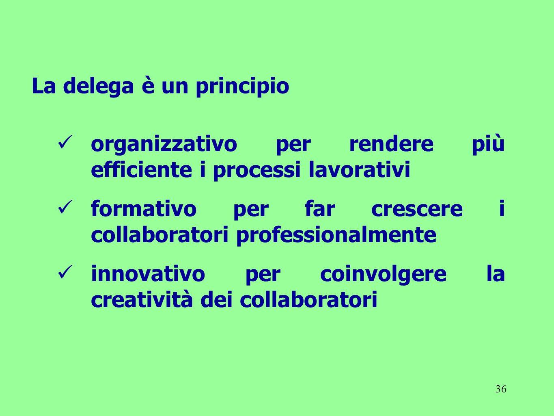 36 organizzativo per rendere più efficiente i processi lavorativi formativo per far crescere i collaboratori professionalmente innovativo per coinvolgere la creatività dei collaboratori La delega è un principio