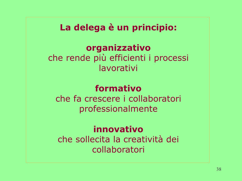 38 La delega è un principio: organizzativo che rende più efficienti i processi lavorativi formativo che fa crescere i collaboratori professionalmente innovativo che sollecita la creatività dei collaboratori