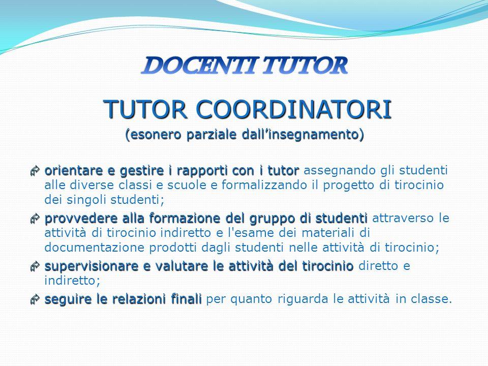TUTOR COORDINATORI (esonero parziale dallinsegnamento) orientare e gestire i rapporti con i tutor orientare e gestire i rapporti con i tutor assegnand