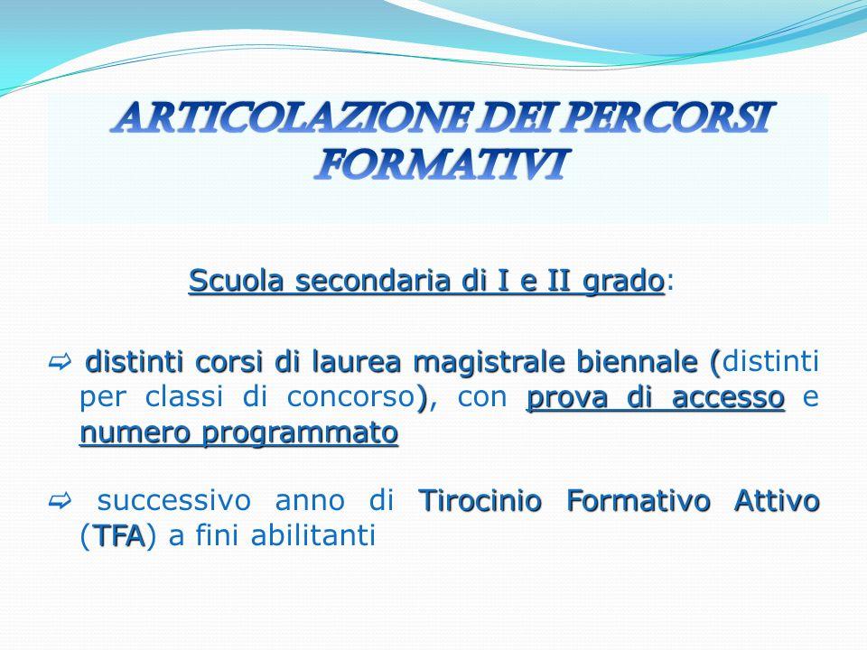 Scuola secondaria di I e II grado Scuola secondaria di I e II grado: distinti corsi di laurea magistrale biennale ( )prova di accesso numero programma