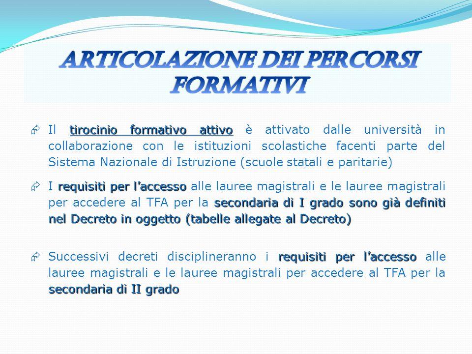 tirocinio formativo attivo Il tirocinio formativo attivo è attivato dalle università in collaborazione con le istituzioni scolastiche facenti parte de