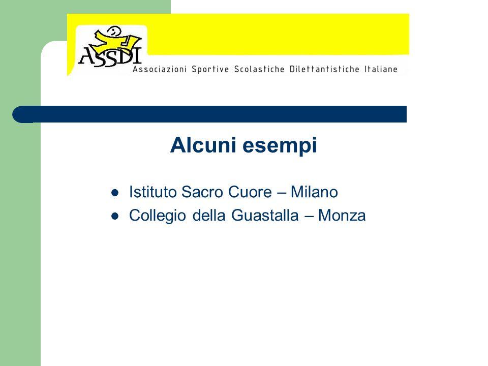Istituto Sacro Cuore – Milano Collegio della Guastalla – Monza Alcuni esempi