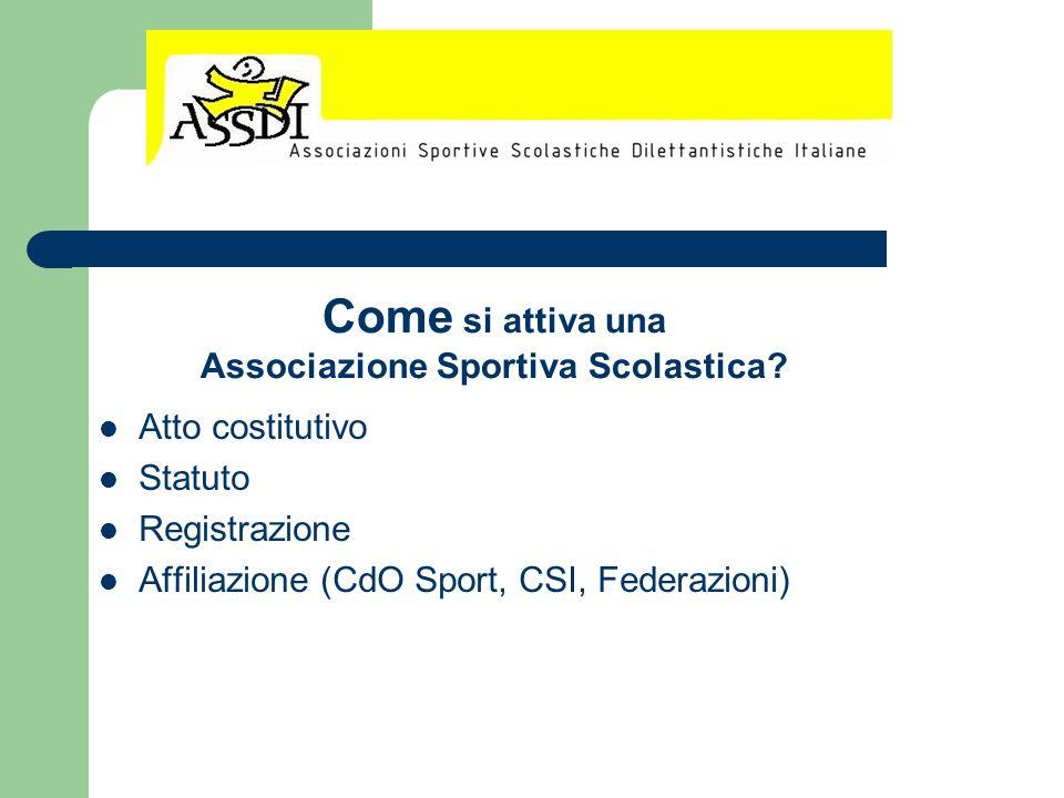Atto costitutivo Statuto Registrazione Affiliazione (CdO Sport, CSI, Federazioni) Come si attiva una Associazione Sportiva Scolastica?