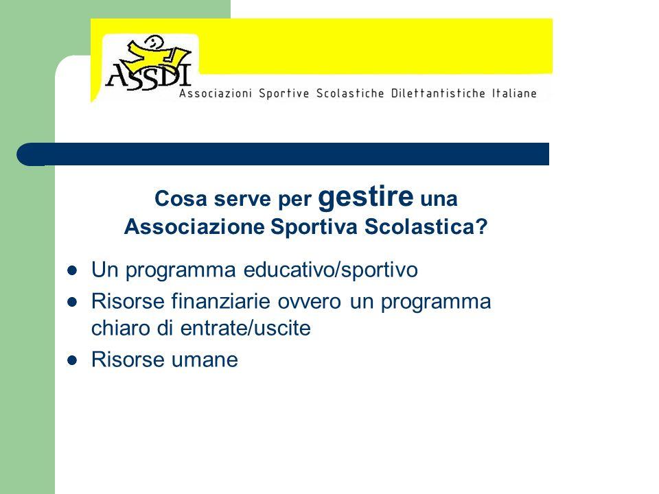 Un programma educativo/sportivo Risorse finanziarie ovvero un programma chiaro di entrate/uscite Risorse umane Cosa serve per gestire una Associazione