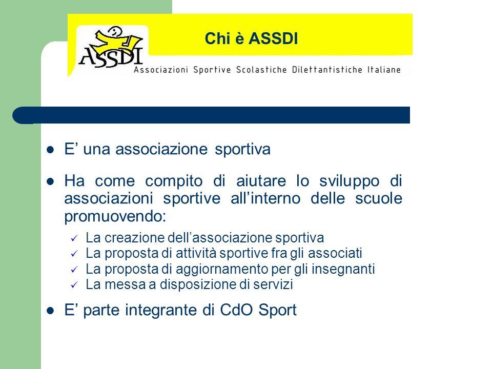 E una associazione sportiva Ha come compito di aiutare lo sviluppo di associazioni sportive allinterno delle scuole promuovendo: La creazione dellasso