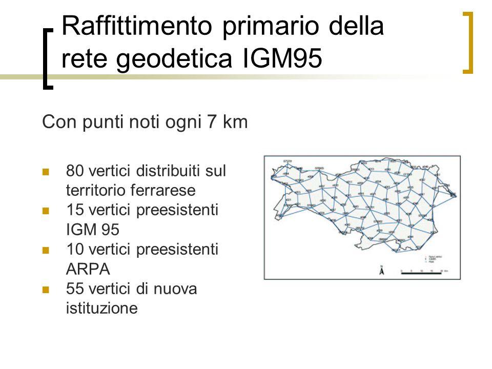 Cartografia Catastale (Fasi di lavoro) Aggiornamento fogli di visura Scansione fogli e georeferenziazione in coordinate Cassini-Soldner.