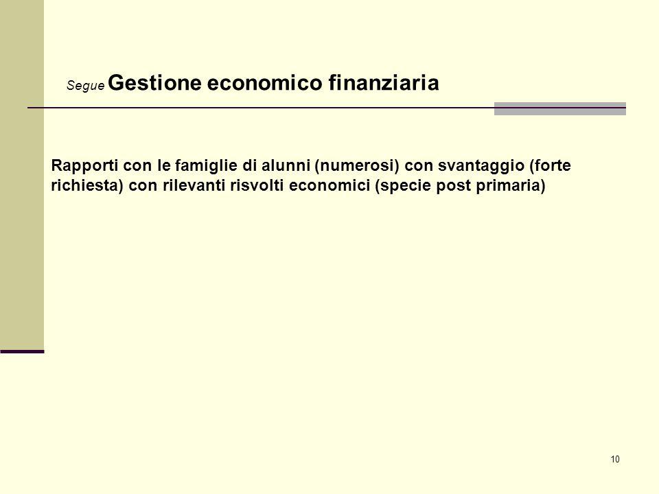 10 Segue Gestione economico finanziaria Rapporti con le famiglie di alunni (numerosi) con svantaggio (forte richiesta) con rilevanti risvolti economici (specie post primaria)