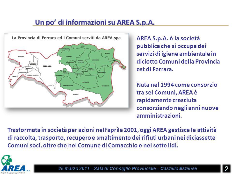 25 marzo 2011 – Sala di Consiglio Provinciale – Castello Estense 2 Un po di informazioni su AREA S.p.A.