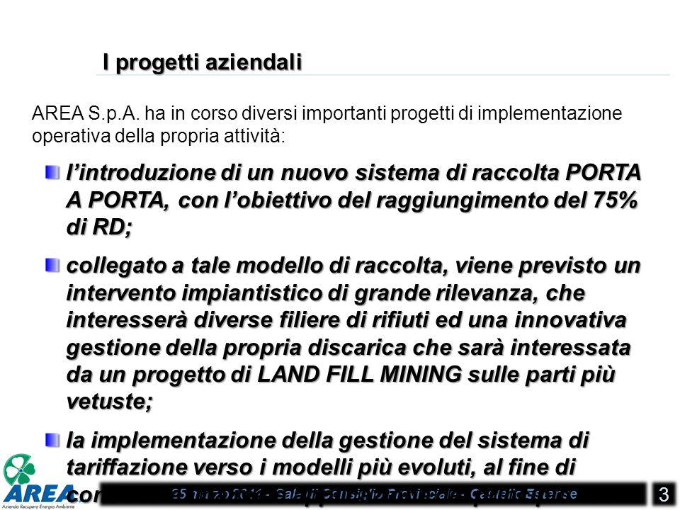 25 marzo 2011 – Sala di Consiglio Provinciale – Castello Estense 3 I progetti aziendali AREA S.p.A.