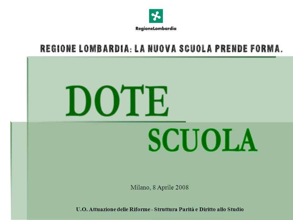 U.O. Attuazione delle Riforme - Struttura Parità e Diritto allo Studio Milano, 8 Aprile 2008