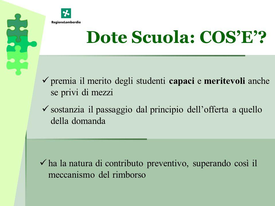 premia il merito degli studenti capaci e meritevoli anche se privi di mezzi sostanzia il passaggio dal principio dellofferta a quello della domanda Dote Scuola: COSE.