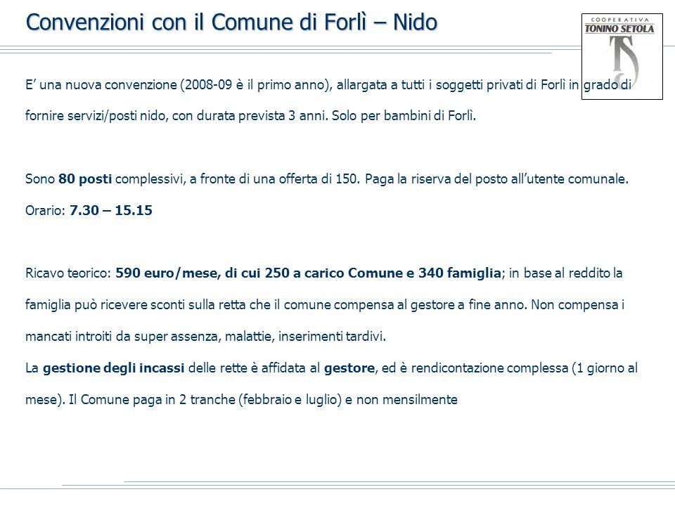 Convenzioni con il Comune di Forlì – Nido E una nuova convenzione (2008-09 è il primo anno), allargata a tutti i soggetti privati di Forlì in grado di fornire servizi/posti nido, con durata prevista 3 anni.
