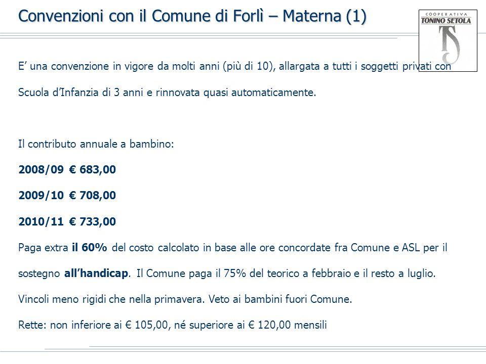 Convenzioni con il Comune di Forlì – Materna (1) E una convenzione in vigore da molti anni (più di 10), allargata a tutti i soggetti privati con Scuola dInfanzia di 3 anni e rinnovata quasi automaticamente.
