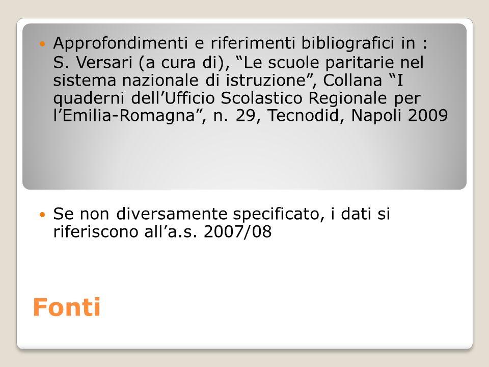 Fonti Approfondimenti e riferimenti bibliografici in : S. Versari (a cura di), Le scuole paritarie nel sistema nazionale di istruzione, Collana I quad