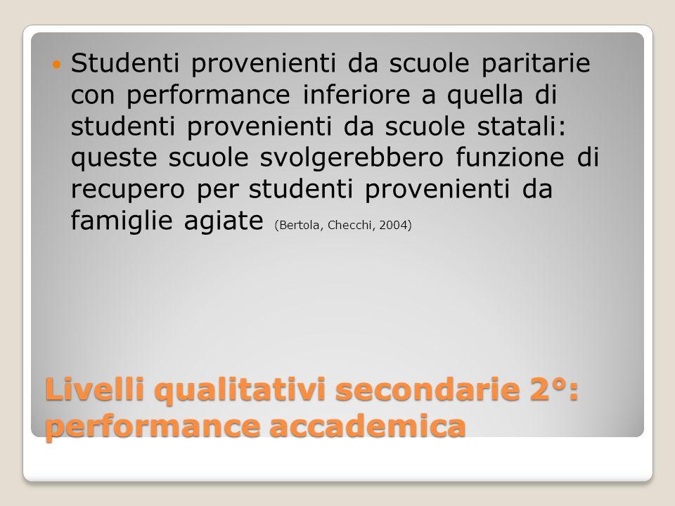 Livelli qualitativi secondarie 2°: performance accademica Studenti provenienti da scuole paritarie con performance inferiore a quella di studenti prov