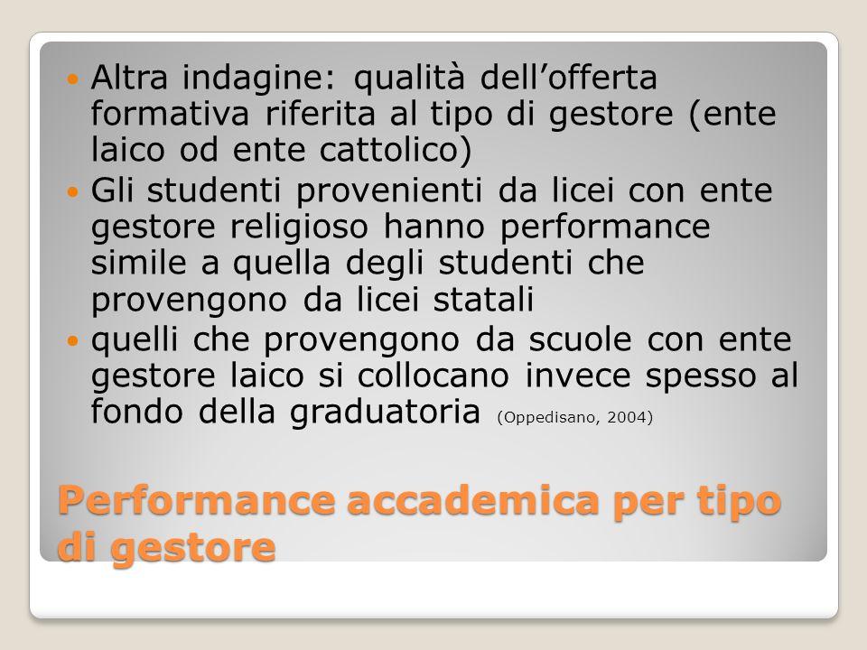 Performance accademica per tipo di gestore Altra indagine: qualità dellofferta formativa riferita al tipo di gestore (ente laico od ente cattolico) Gl