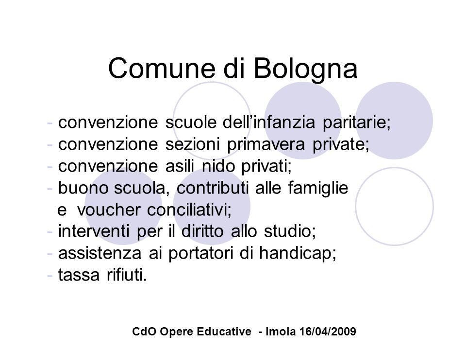 Comune di Bologna - convenzione scuole dellinfanzia paritarie; - convenzione sezioni primavera private; - convenzione asili nido privati; - buono scuo