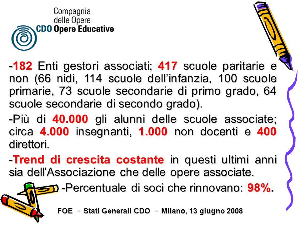 -182 Enti gestori associati; 417 scuole paritarie e non (66 nidi, 114 scuole dellinfanzia, 100 scuole primarie, 73 scuole secondarie di primo grado, 6