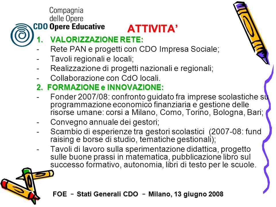 ATTIVITA 1.VALORIZZAZIONE RETE: - Rete PAN e progetti con CDO Impresa Sociale; -Tavoli regionali e locali; - Realizzazione di progetti nazionali e reg