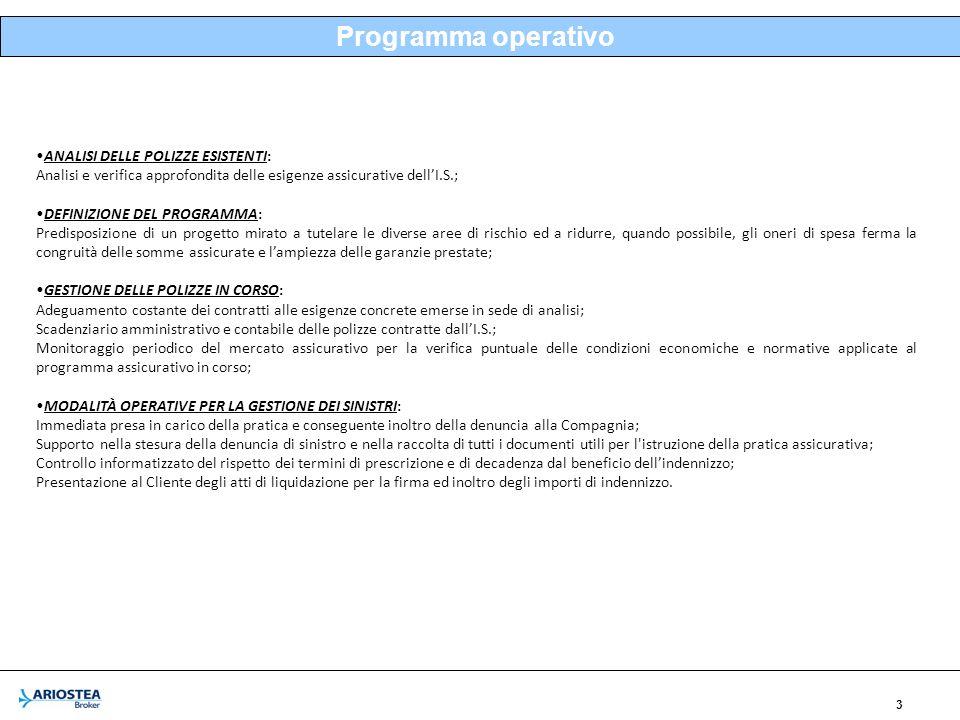 3 Programma operativo ANALISI DELLE POLIZZE ESISTENTI: Analisi e verifica approfondita delle esigenze assicurative dellI.S.; DEFINIZIONE DEL PROGRAMMA