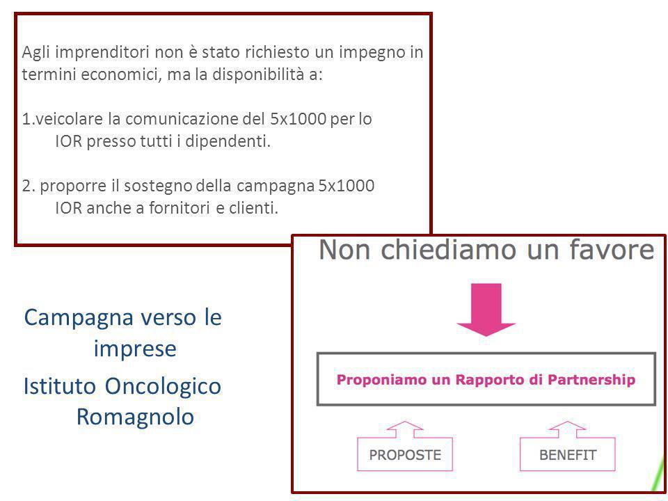 38 Campagna verso le imprese Istituto Oncologico Romagnolo Agli imprenditori non è stato richiesto un impegno in termini economici, ma la disponibilità a: 1.veicolare la comunicazione del 5x1000 per lo IOR presso tutti i dipendenti.
