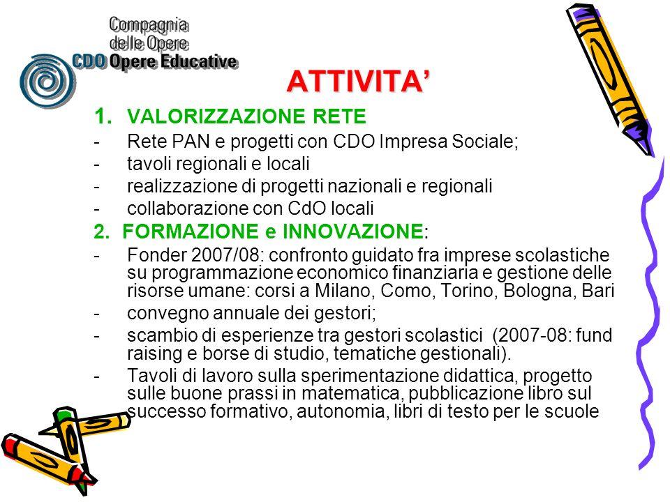 ATTIVITA 3.