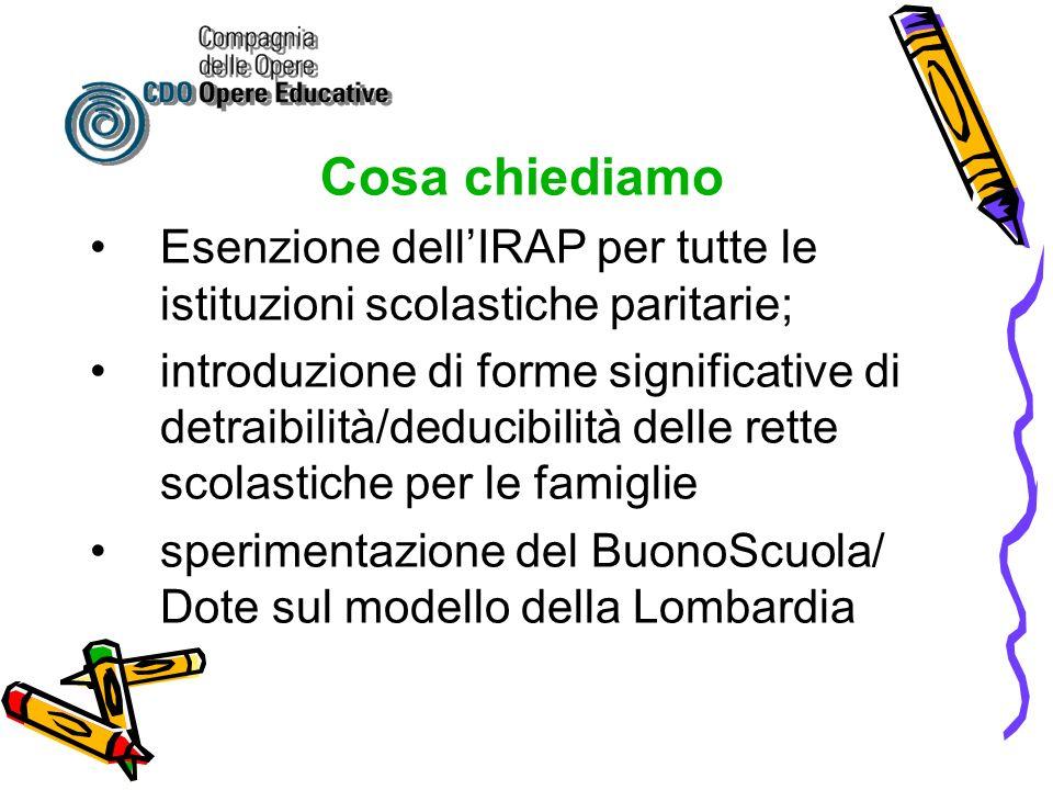 Cosa chiediamo Esenzione dellIRAP per tutte le istituzioni scolastiche paritarie; introduzione di forme significative di detraibilità/deducibilità delle rette scolastiche per le famiglie sperimentazione del BuonoScuola/ Dote sul modello della Lombardia