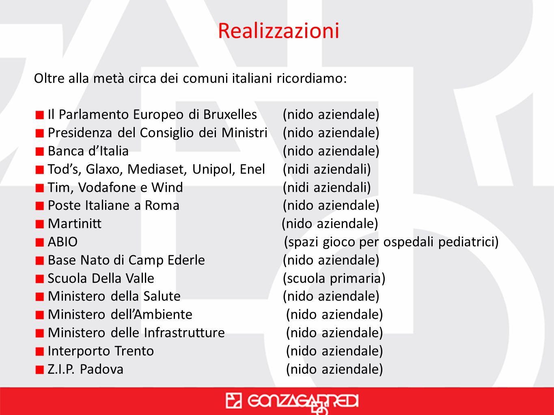 Realizzazioni Oltre alla metà circa dei comuni italiani ricordiamo: Il Parlamento Europeo di Bruxelles(nido aziendale) Presidenza del Consiglio dei Mi