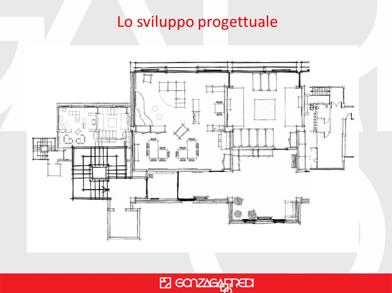 Lo sviluppo progettuale