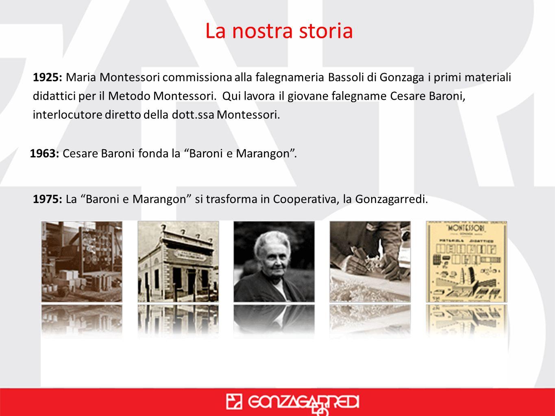 La nostra storia 1925: Maria Montessori commissiona alla falegnameria Bassoli di Gonzaga i primi materiali didattici per il Metodo Montessori. Qui lav