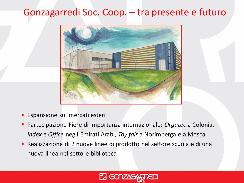 Gonzagarredi Soc. Coop. – tra presente e futuro Espansione sui mercati esteri Partecipazione Fiere di importanza internazionale: Orgatec a Colonia, In
