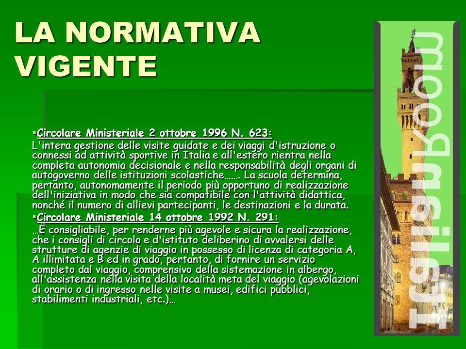 LA NORMATIVA VIGENTE Circolare Ministeriale 2 ottobre 1996 N.