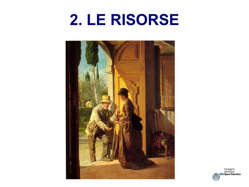 2. LE RISORSE