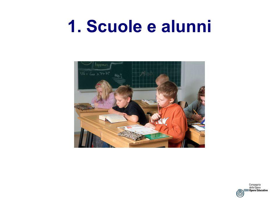 1. Scuole e alunni