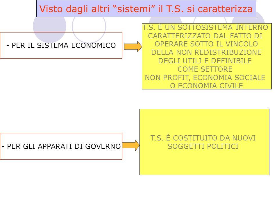 Visto dagli altri sistemi il T.S. si caratterizza - PER IL SISTEMA ECONOMICO T.S.
