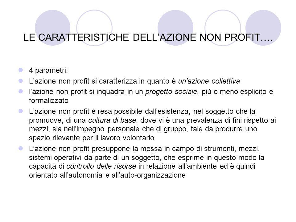 LE CARATTERISTICHE DELLAZIONE NON PROFIT….