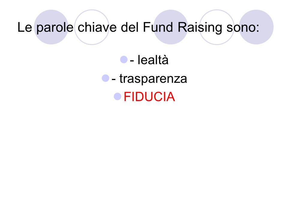 Le parole chiave del Fund Raising sono: - lealtà - trasparenza FIDUCIA