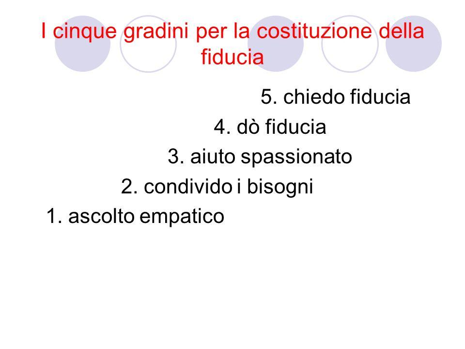 I cinque gradini per la costituzione della fiducia 5.