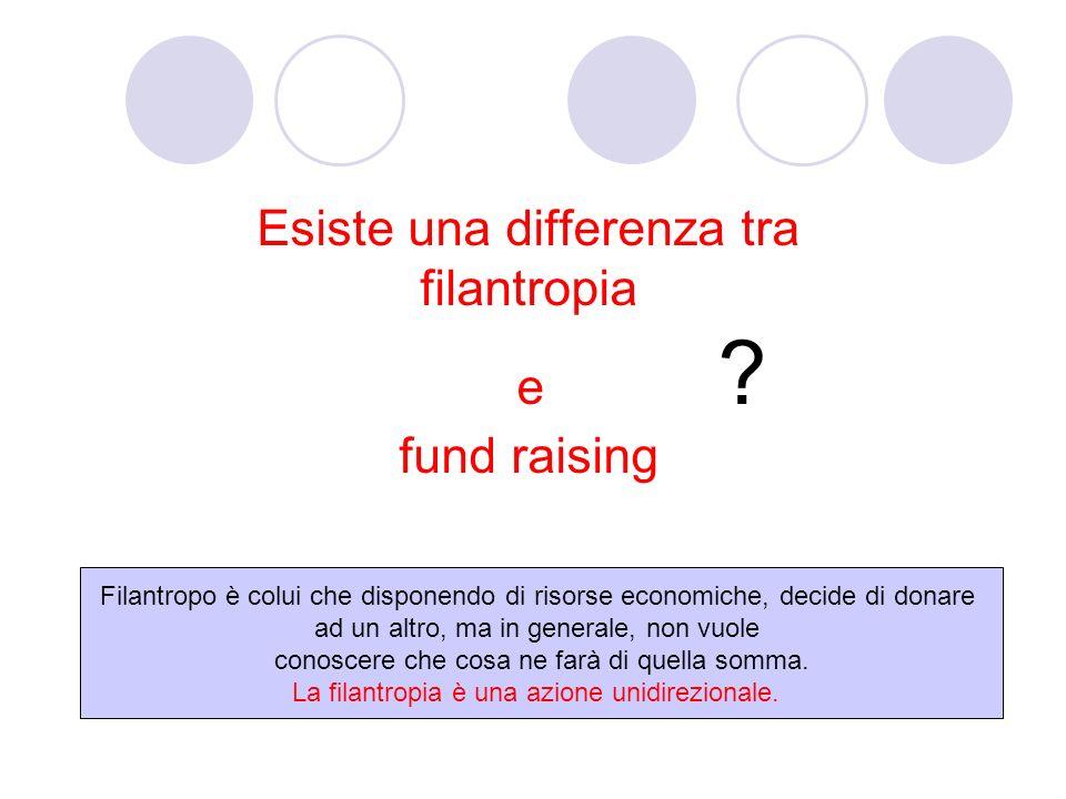 Esiste una differenza tra filantropia e .