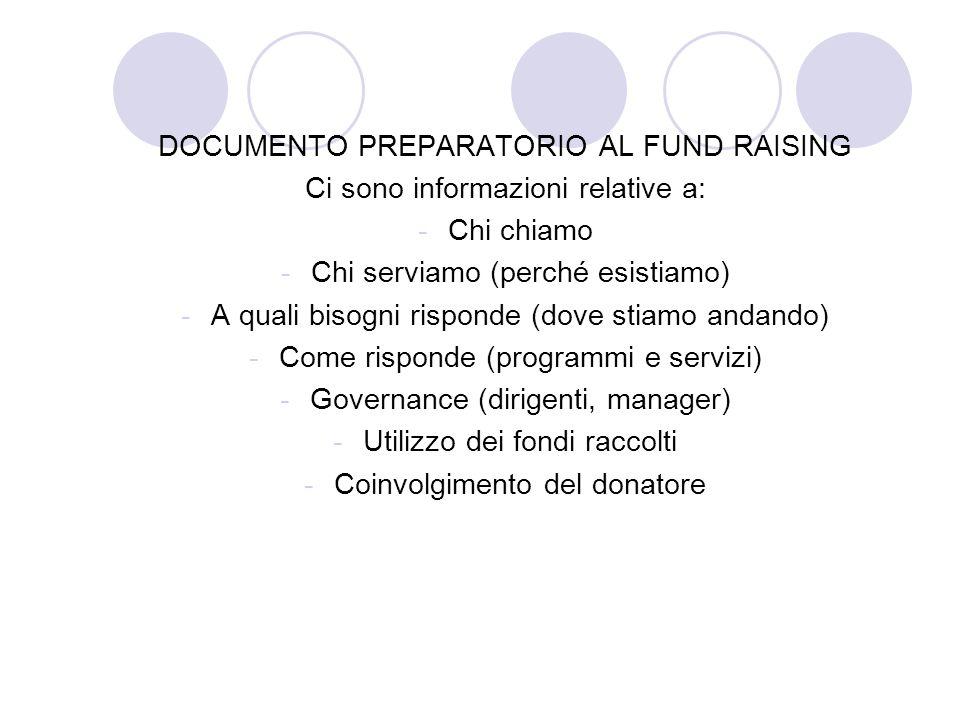 DOCUMENTO PREPARATORIO AL FUND RAISING Ci sono informazioni relative a: -Chi chiamo -Chi serviamo (perché esistiamo) -A quali bisogni risponde (dove stiamo andando) -Come risponde (programmi e servizi) -Governance (dirigenti, manager) -Utilizzo dei fondi raccolti -Coinvolgimento del donatore