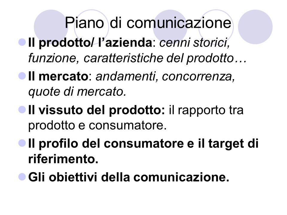 Piano di comunicazione Il prodotto/ lazienda: cenni storici, funzione, caratteristiche del prodotto… Il mercato: andamenti, concorrenza, quote di mercato.