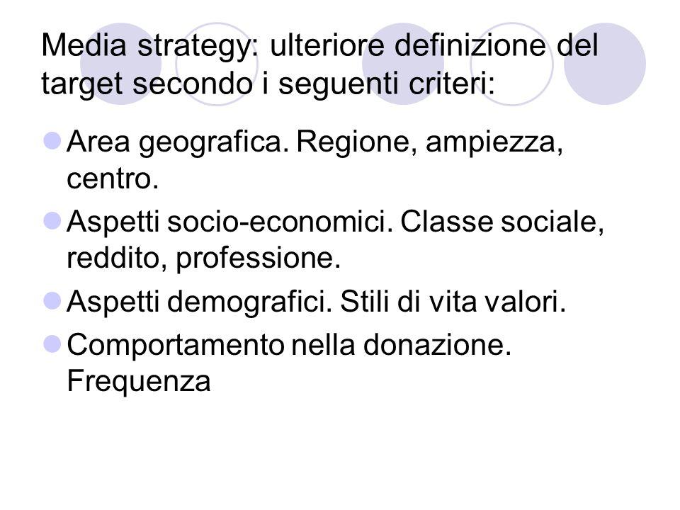 Media strategy: ulteriore definizione del target secondo i seguenti criteri: Area geografica.