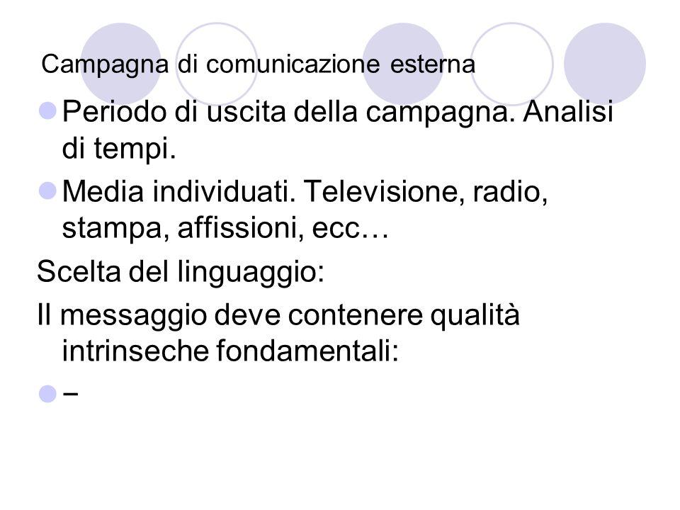 Campagna di comunicazione esterna Periodo di uscita della campagna.