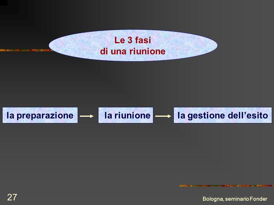 Bologna, seminario Fonder 27 la preparazione la riunione la gestione dellesito Le 3 fasi di una riunione