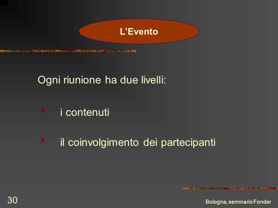 Bologna, seminario Fonder 30 LEvento il coinvolgimento dei partecipanti Ogni riunione ha due livelli: i contenuti