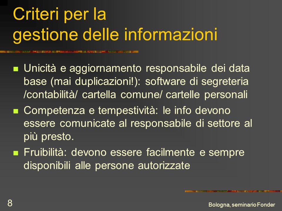 Bologna, seminario Fonder 8 Criteri per la gestione delle informazioni Unicità e aggiornamento responsabile dei data base (mai duplicazioni!): softwar