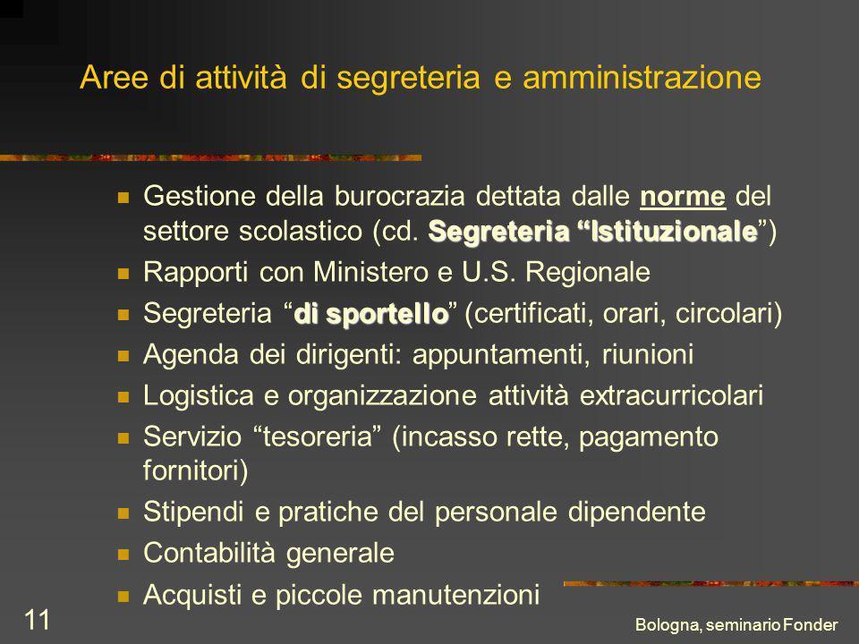 Bologna, seminario Fonder 11 Aree di attività di segreteria e amministrazione Segreteria Istituzionale Gestione della burocrazia dettata dalle norme del settore scolastico (cd.