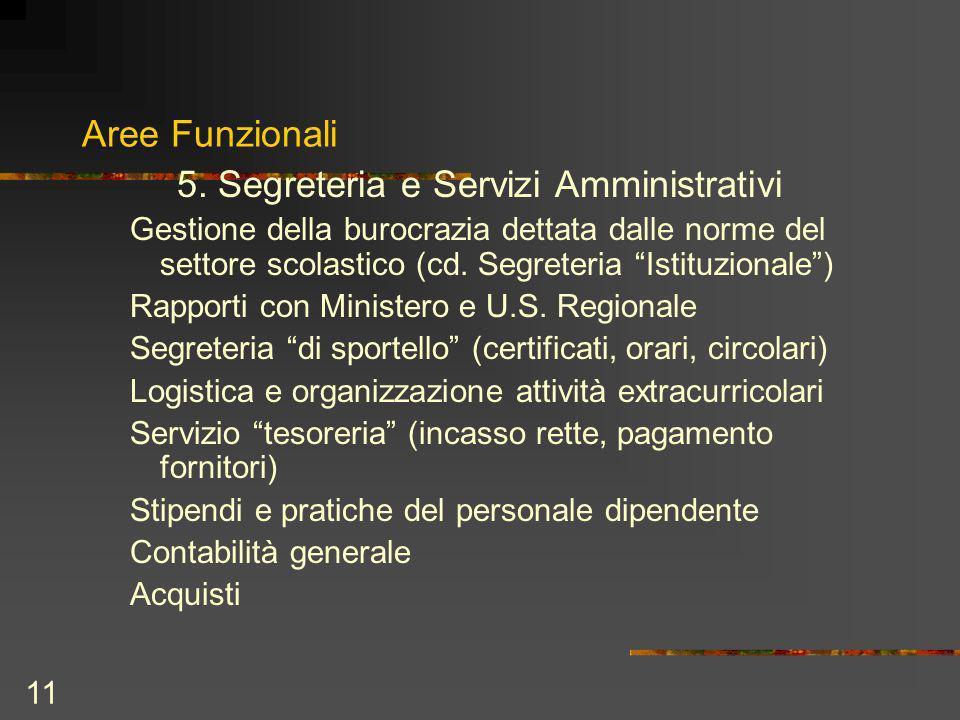11 Aree Funzionali 5.