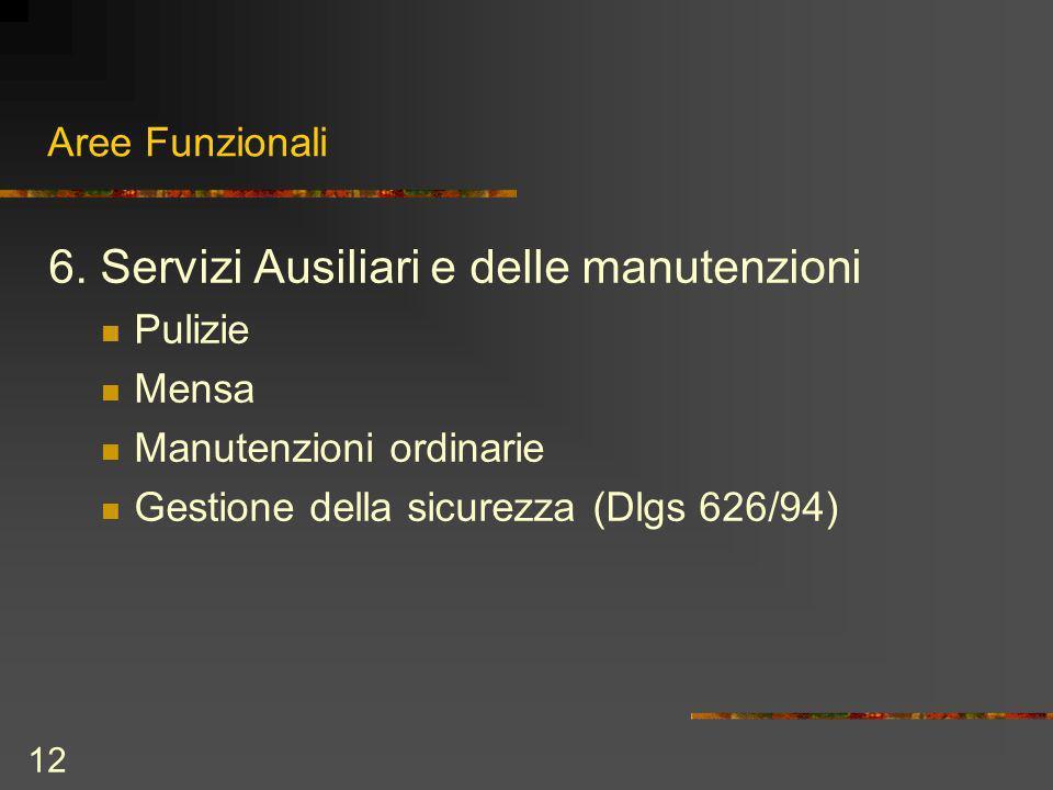 12 Aree Funzionali 6.